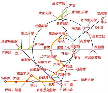 武蔵野 線 路線 図
